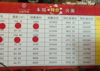 文锦华府三月推出10套特价房源最高钜惠近十万