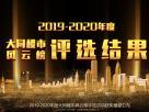 2019-2020年度大同楼市风云榜楼盘评选结果出炉