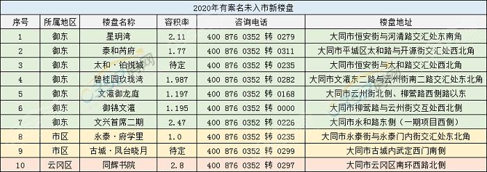 2021新入楼盘.png